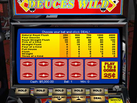 Free Deuces Wild Video Poker